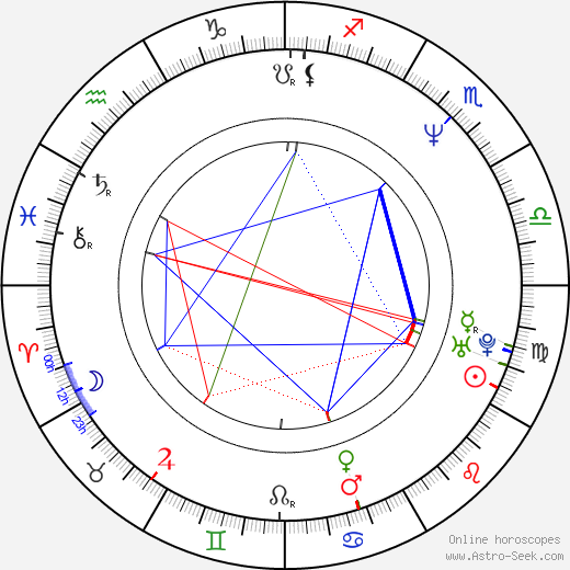 Andrzej Chyra tema natale, oroscopo, Andrzej Chyra oroscopi gratuiti, astrologia