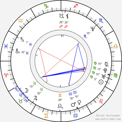 Annette Focks birth chart, biography, wikipedia 2017, 2018