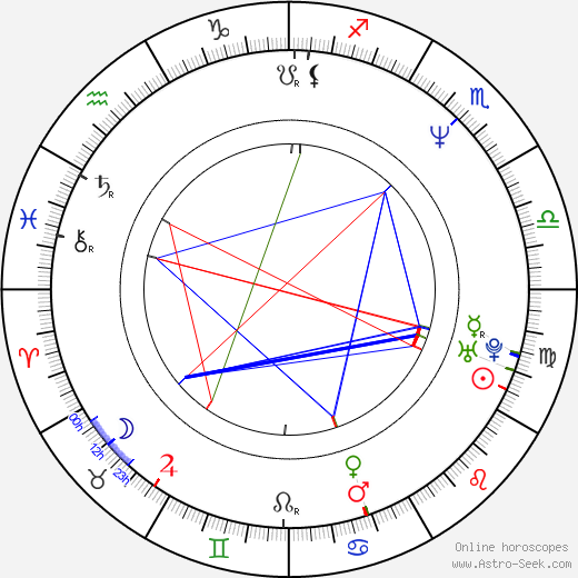 Annette Focks astro natal birth chart, Annette Focks horoscope, astrology