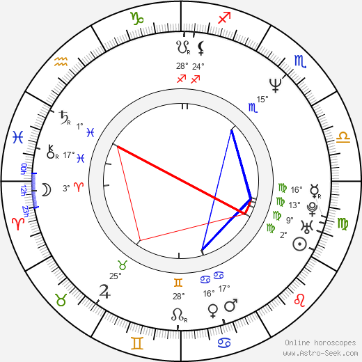 Blair Underwood birth chart, biography, wikipedia 2019, 2020