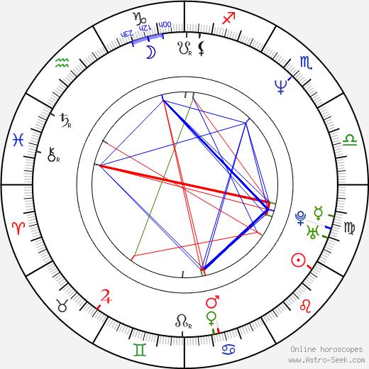 Christoph Schrewe birth chart, Christoph Schrewe astro natal horoscope, astrology