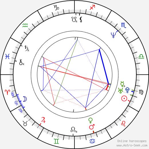 Claire Stansfield tema natale, oroscopo, Claire Stansfield oroscopi gratuiti, astrologia