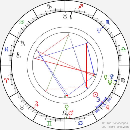 Craig E. Serling birth chart, Craig E. Serling astro natal horoscope, astrology