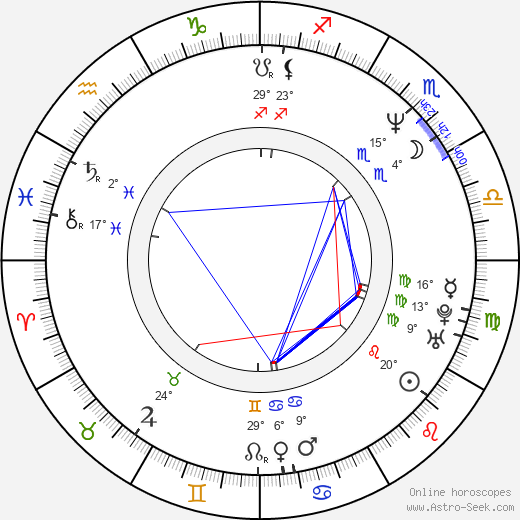 Debi Mazar birth chart, biography, wikipedia 2019, 2020