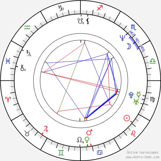 Debi Mazar astro natal birth chart, Debi Mazar horoscope, astrology