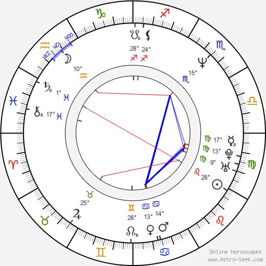 Donal Lardner Ward birth chart, biography, wikipedia 2019, 2020