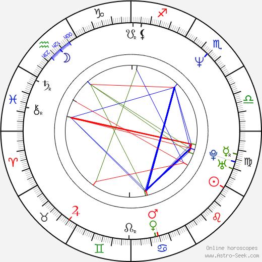 Donal Lardner Ward astro natal birth chart, Donal Lardner Ward horoscope, astrology