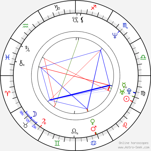 Dorrie Grace tema natale, oroscopo, Dorrie Grace oroscopi gratuiti, astrologia