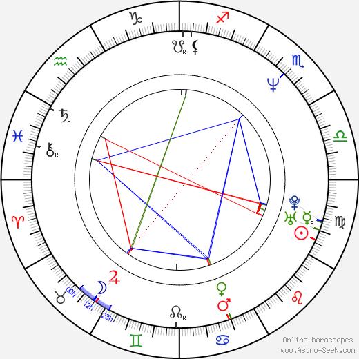 Emmanuel Bilodeau birth chart, Emmanuel Bilodeau astro natal horoscope, astrology