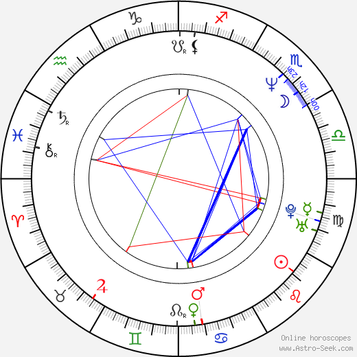 Hank Cheyne birth chart, Hank Cheyne astro natal horoscope, astrology