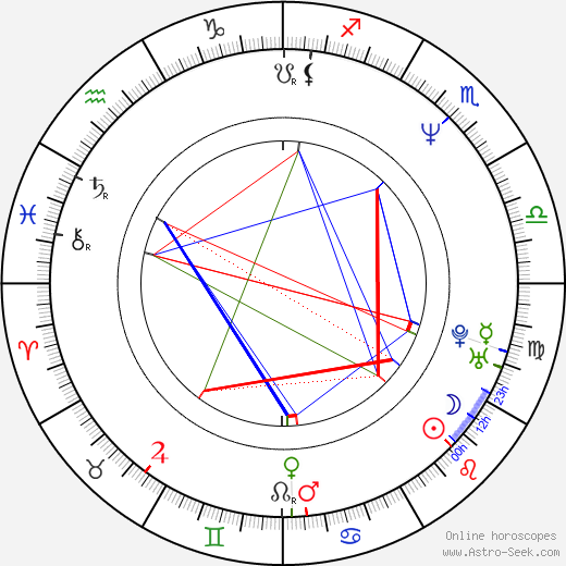 Jan Josef Liefers astro natal birth chart, Jan Josef Liefers horoscope, astrology