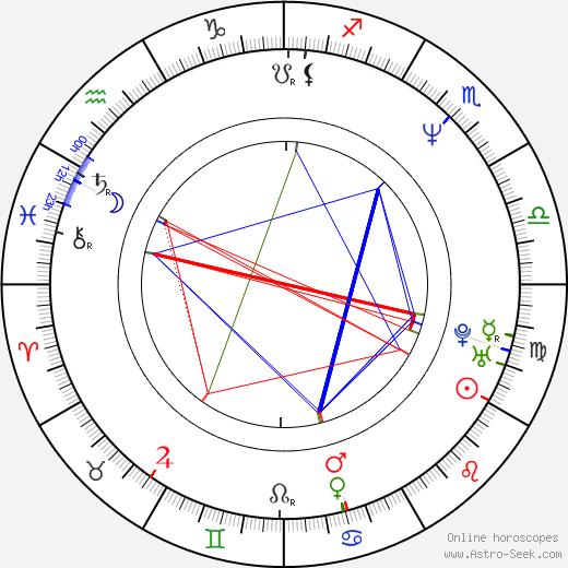 John Elsen birth chart, John Elsen astro natal horoscope, astrology