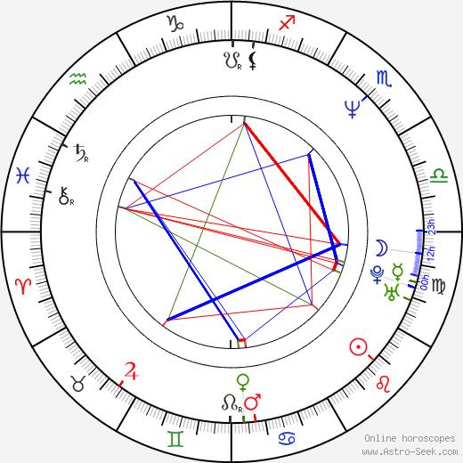 Jordan Brady astro natal birth chart, Jordan Brady horoscope, astrology