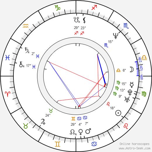 Lawrence Monoson birth chart, biography, wikipedia 2019, 2020