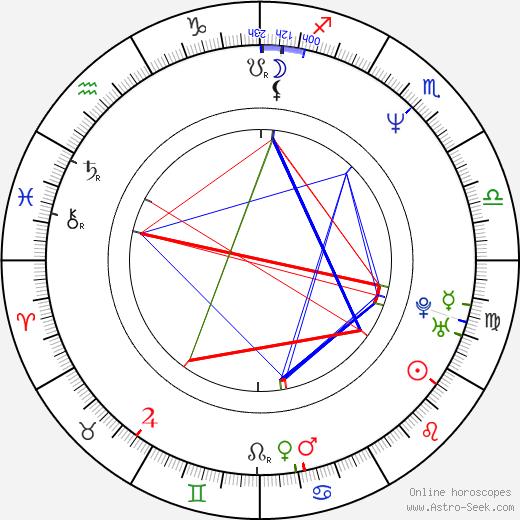 Maria McKee birth chart, Maria McKee astro natal horoscope, astrology