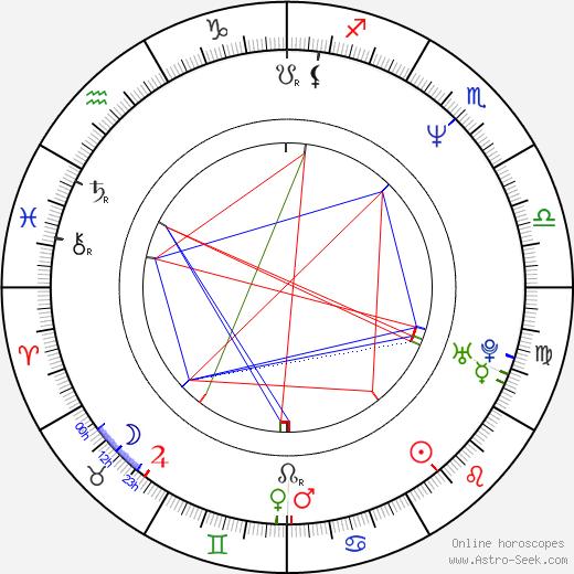 Mike Chioda birth chart, Mike Chioda astro natal horoscope, astrology