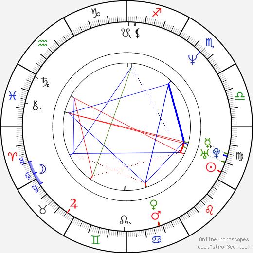 Pilvikki Tähtelä astro natal birth chart, Pilvikki Tähtelä horoscope, astrology