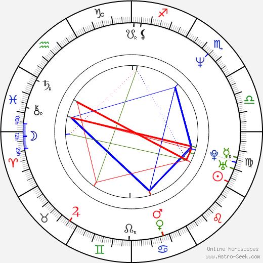 Saverio Guerra birth chart, Saverio Guerra astro natal horoscope, astrology