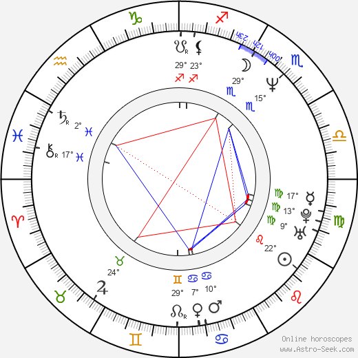Scott Kalvert birth chart, biography, wikipedia 2019, 2020