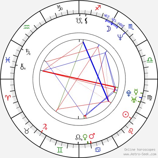 Scott Kalvert astro natal birth chart, Scott Kalvert horoscope, astrology