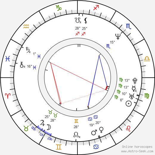 Stacey Travis birth chart, biography, wikipedia 2019, 2020