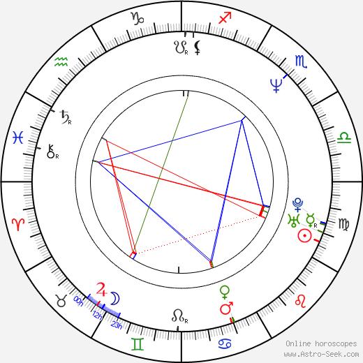 Stacey Travis astro natal birth chart, Stacey Travis horoscope, astrology
