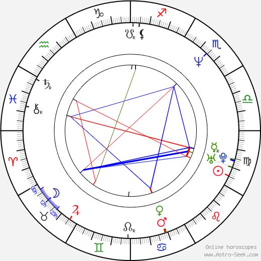 Vincenzo Terracciano birth chart, Vincenzo Terracciano astro natal horoscope, astrology