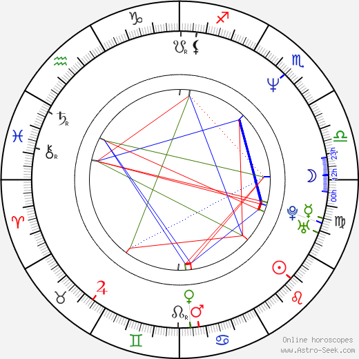 Young-hoon Park birth chart, Young-hoon Park astro natal horoscope, astrology