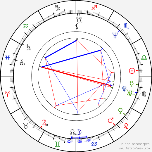 Brendan Kelly день рождения гороскоп, Brendan Kelly Натальная карта онлайн