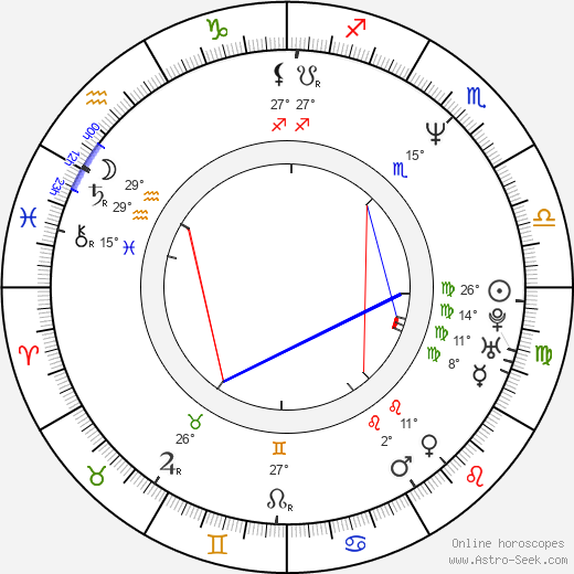 Dominic Gould birth chart, biography, wikipedia 2019, 2020