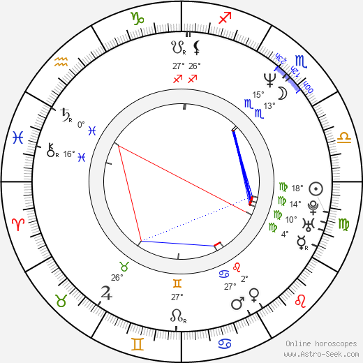 Donna DeLory birth chart, biography, wikipedia 2019, 2020