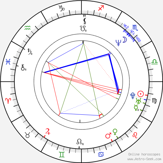 Donna DeLory astro natal birth chart, Donna DeLory horoscope, astrology