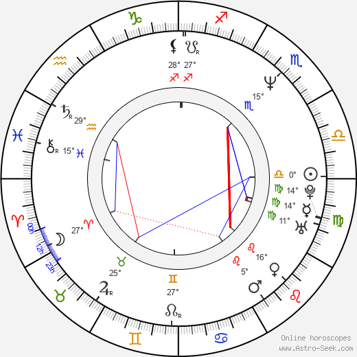 Erik Dellums birth chart, biography, wikipedia 2019, 2020