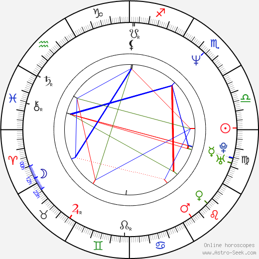 Erik Dellums astro natal birth chart, Erik Dellums horoscope, astrology