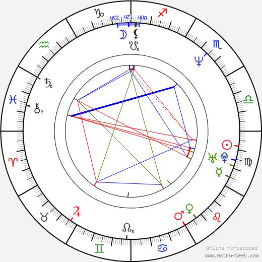 Фэйт Форд Faith Ford день рождения гороскоп, Faith Ford Натальная карта онлайн