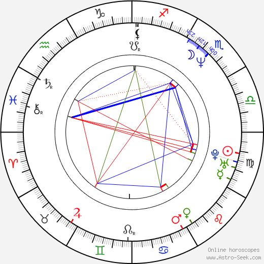 Gary Lydon tema natale, oroscopo, Gary Lydon oroscopi gratuiti, astrologia