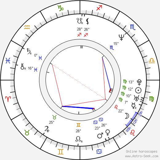 Guy Boros birth chart, biography, wikipedia 2019, 2020