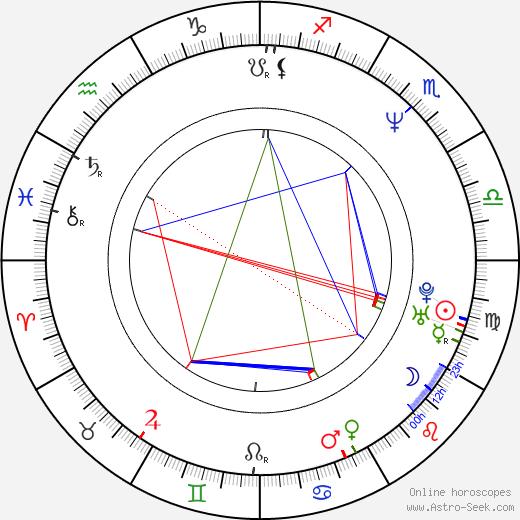 Guy Boros birth chart, Guy Boros astro natal horoscope, astrology