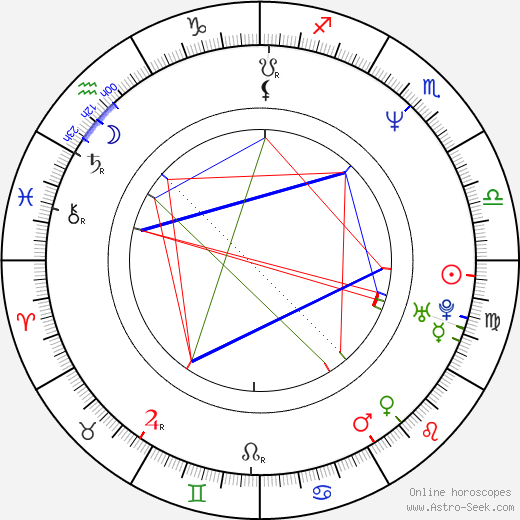 Holly Peete tema natale, oroscopo, Holly Peete oroscopi gratuiti, astrologia