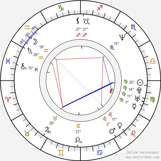 Holly Robinson Peete Биография в Википедии 2020, 2021