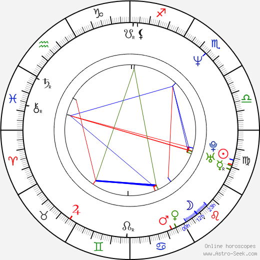 Holt McCallany astro natal birth chart, Holt McCallany horoscope, astrology