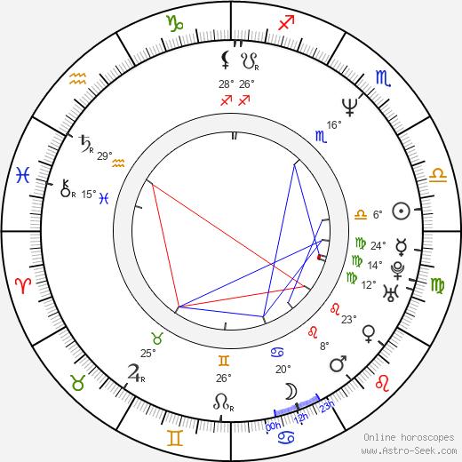 Jeanna Fine birth chart, biography, wikipedia 2019, 2020