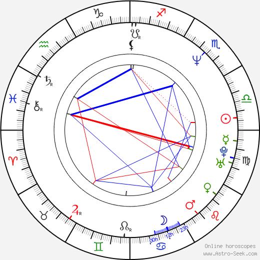 Jeanna Fine birth chart, Jeanna Fine astro natal horoscope, astrology