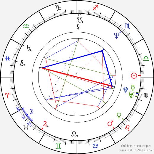 Joel Lawrence день рождения гороскоп, Joel Lawrence Натальная карта онлайн