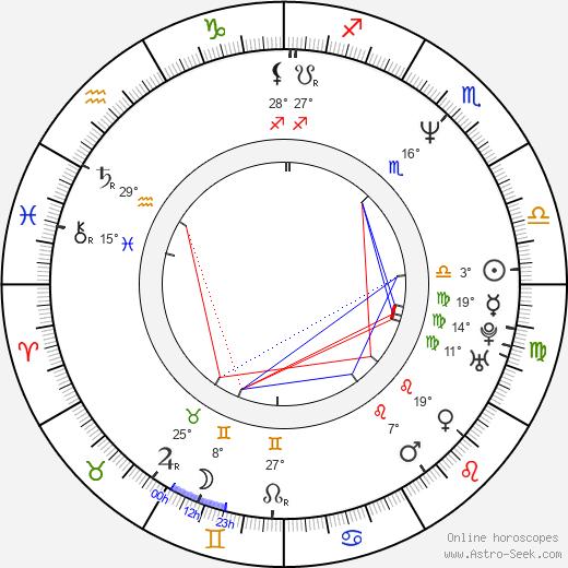 John Tempesta birth chart, biography, wikipedia 2019, 2020