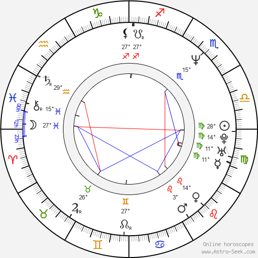 Jorge Drexler birth chart, biography, wikipedia 2019, 2020