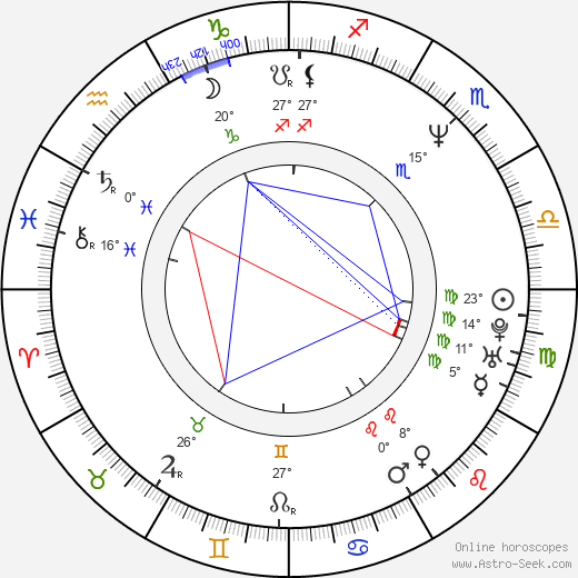 Kadriye Secgin birth chart, biography, wikipedia 2020, 2021