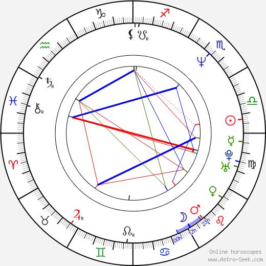 Koen De Bouw tema natale, oroscopo, Koen De Bouw oroscopi gratuiti, astrologia