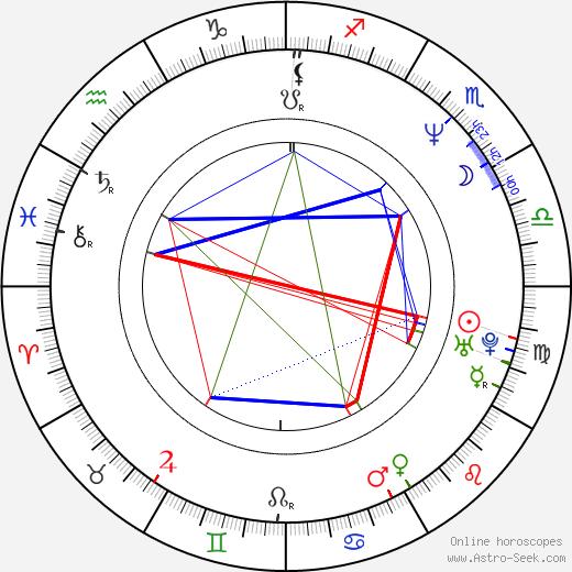 Lance Acord tema natale, oroscopo, Lance Acord oroscopi gratuiti, astrologia