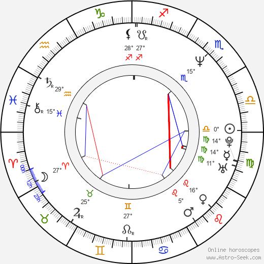 Larry B. Krystkowiak birth chart, biography, wikipedia 2019, 2020